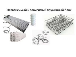 Пружинные блоки и материалы матрасов